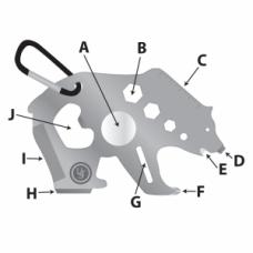 Мулти-функционален уред с форма на Мечка